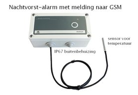 Nachtvorst alarm via GSM